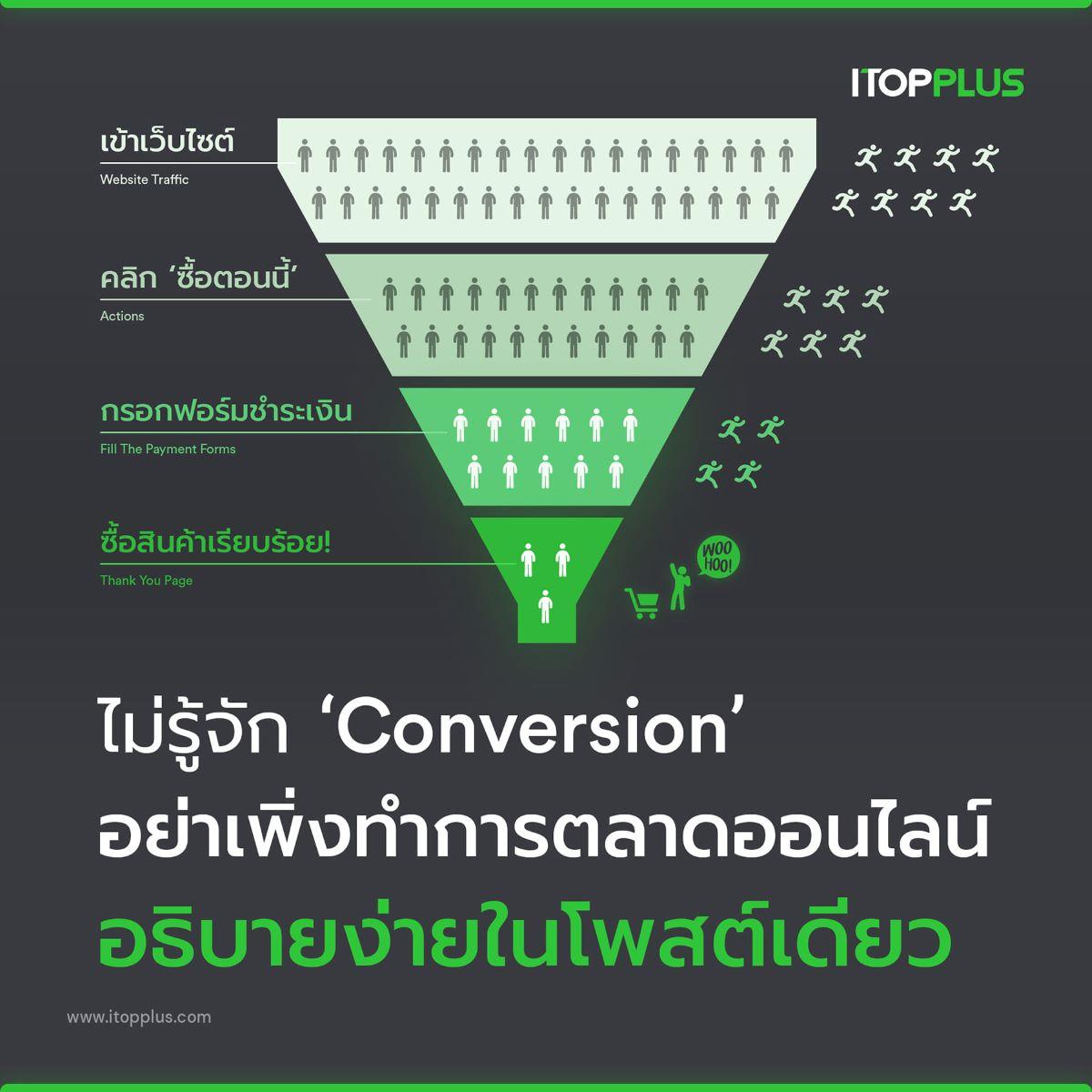 ไม่รู้จัก Conversion อย่าเพิ่งทำการตลาดออนไลน์ อธิบายง่ายจบในที่เดียว