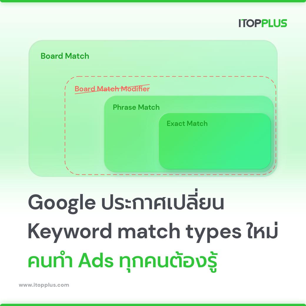 Google เปลี่ยน Keyword match types ใหม่ คนทำ Ads ทุกคนต้องรู้